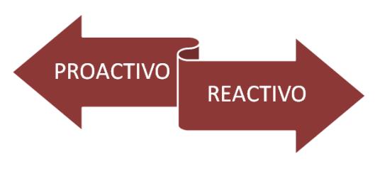 REACTIVO-ROJO.png