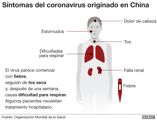 _110641152_spanish_coronavirus_symptoms_short_640-nc