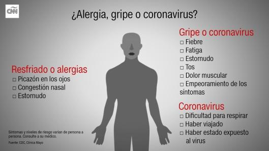 final-alergia-o-coronavirus_dino-checked